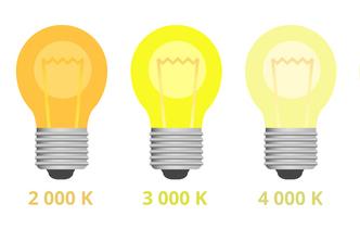 Värilämpötilat LED lamput